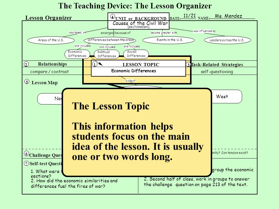 This information helps students focus on the main