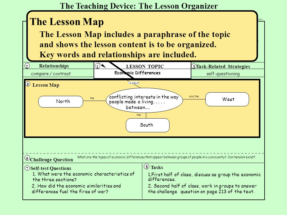 The Lesson Map The Lesson Map includes a paraphrase of the topic