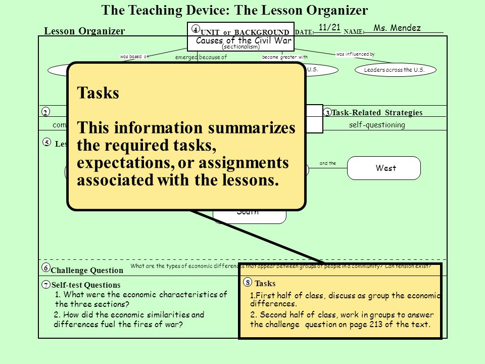This information summarizes the required tasks,