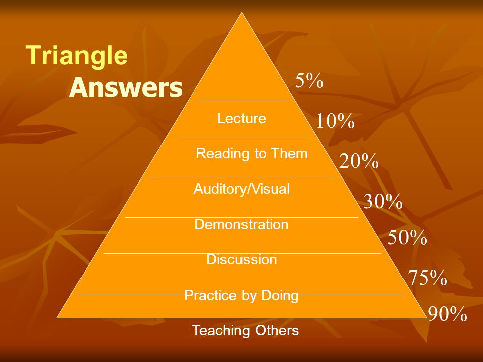 Triangle Answers 5% 10% 20% 30% 50% 75% 90% Lecture Reading to Them