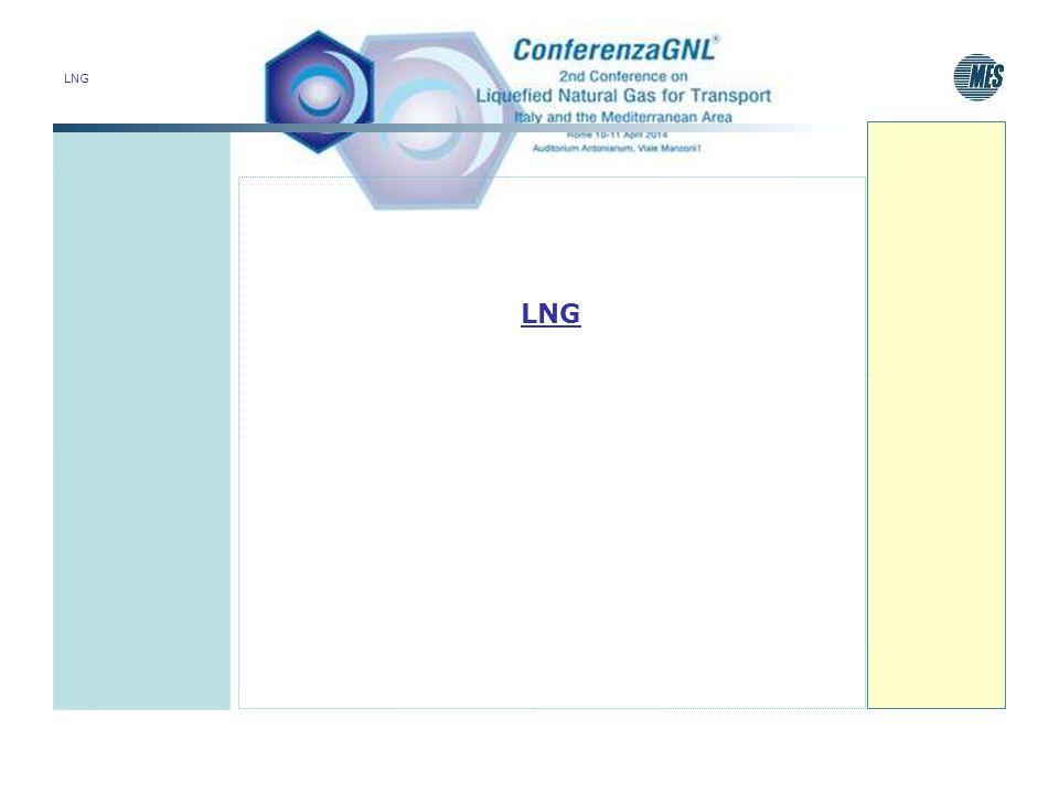 LNG LNG 11