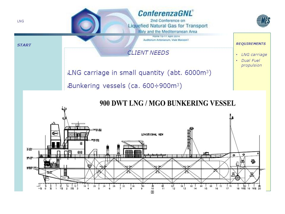 LNG carriage in small quantity (abt. 6000m3)
