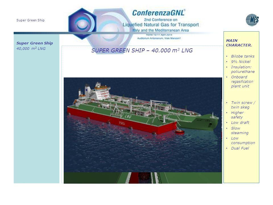 SUPER GREEN SHIP – 40.000 m3 LNG MAIN CHARACTER. Super Green Ship