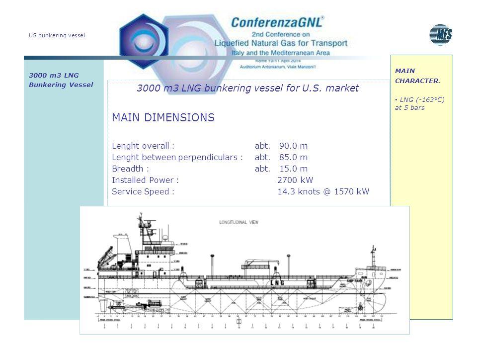 3000 m3 LNG bunkering vessel for U.S. market