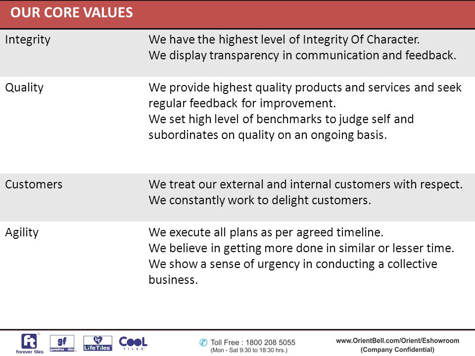 Our CORE Values OUR CORE VALUES Integrity