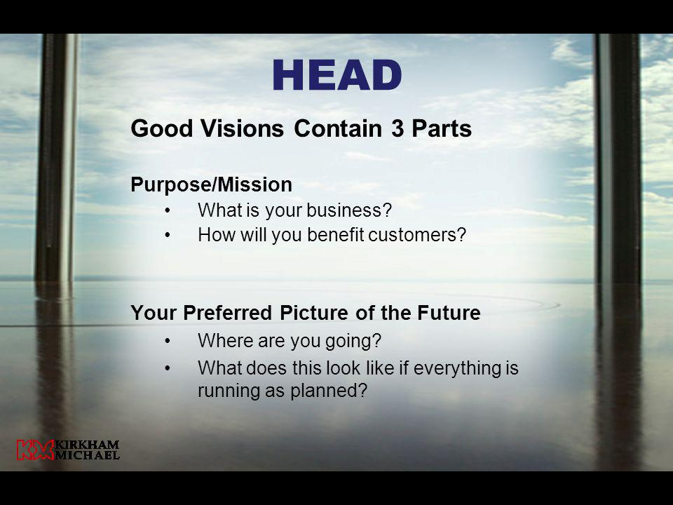 HeaD Good Visions Contain 3 Parts Purpose/Mission