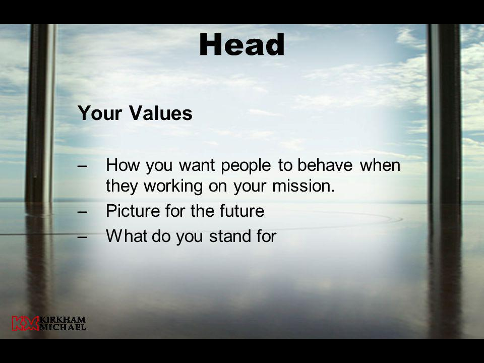 Head Your Values. How you want people to behave when they working on your mission. Picture for the future.