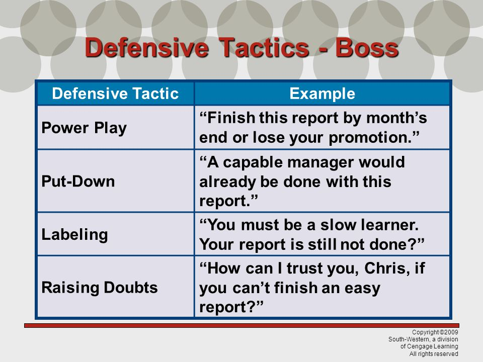 Defensive Tactics - Boss
