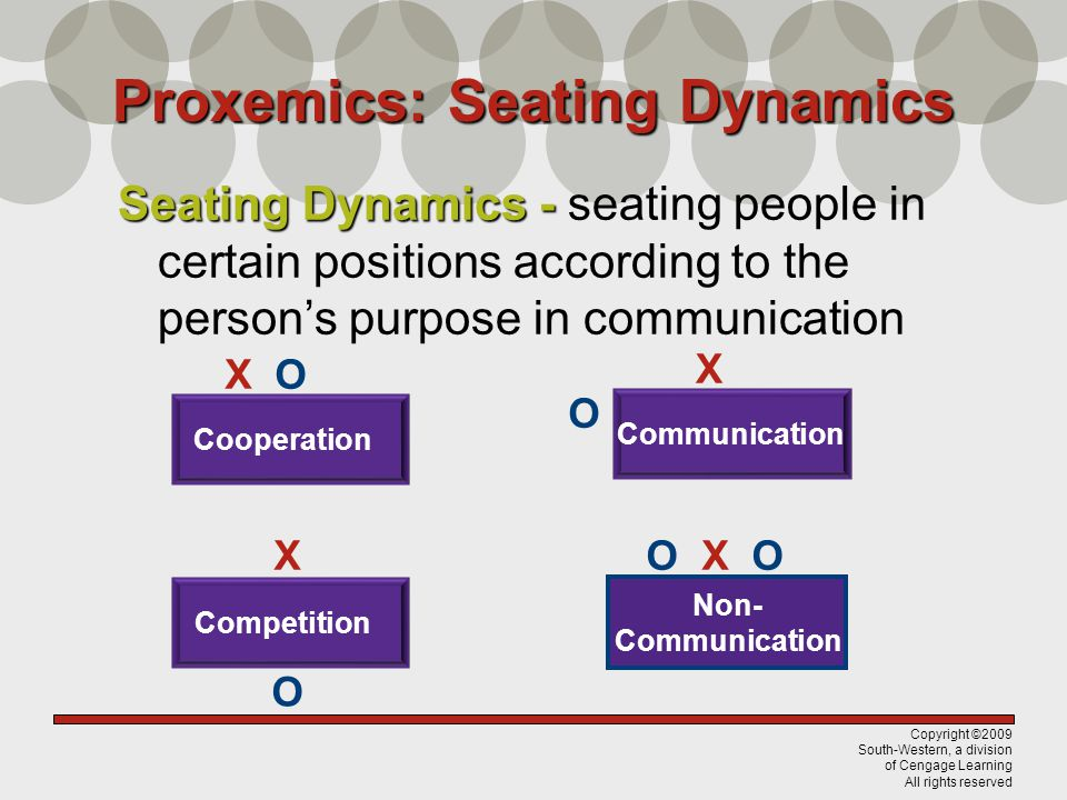 Proxemics: Seating Dynamics