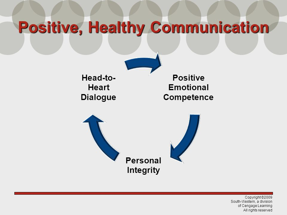 Positive, Healthy Communication
