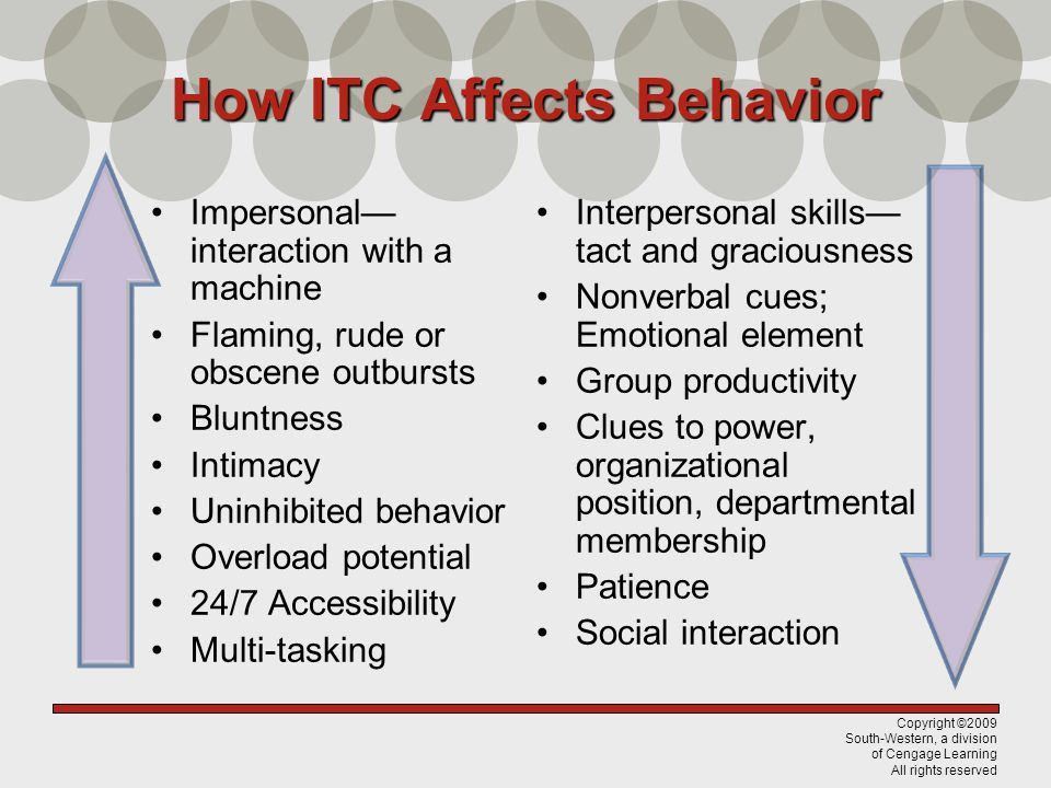 How ITC Affects Behavior