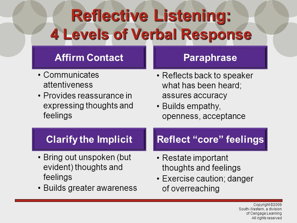Reflective Listening: 4 Levels of Verbal Response