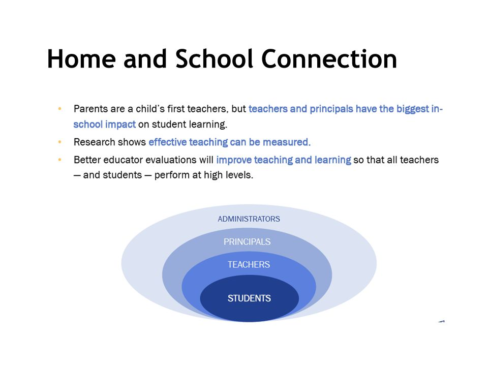 Home and School Connection