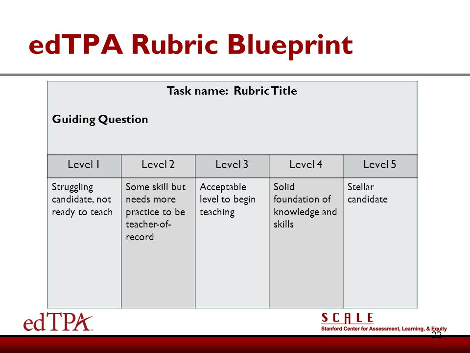 edTPA Rubric Blueprint