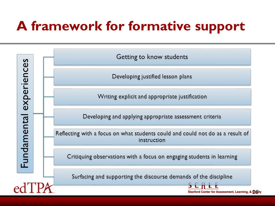 A framework for formative support
