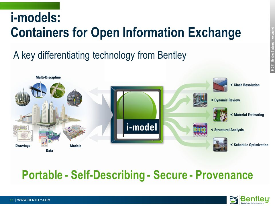 i-models: Containers for Open Information Exchange