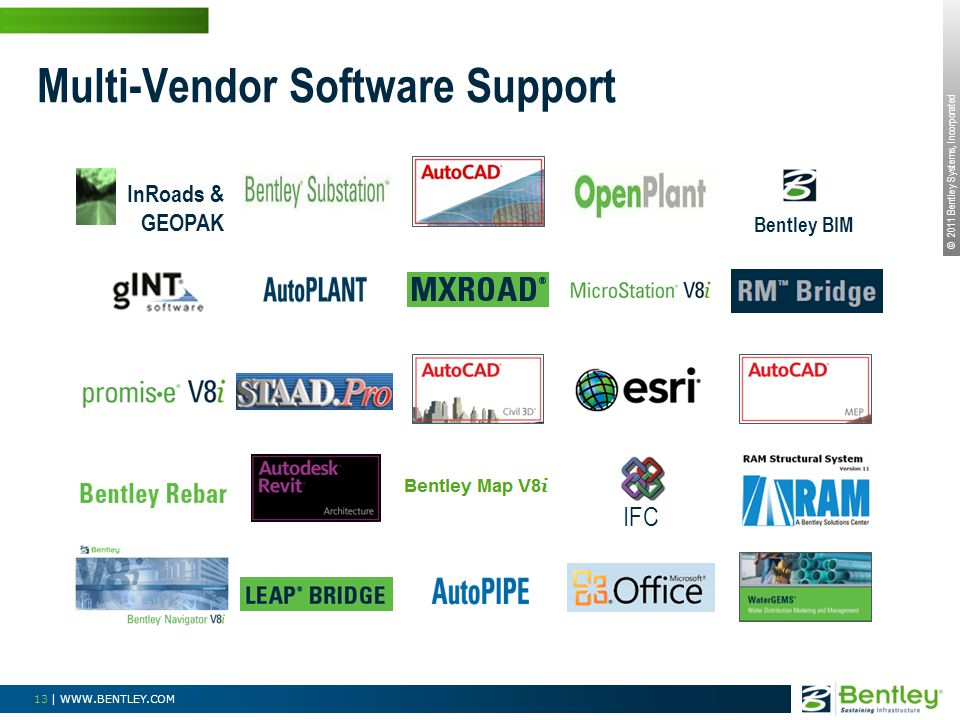 Multi-Vendor Software Support