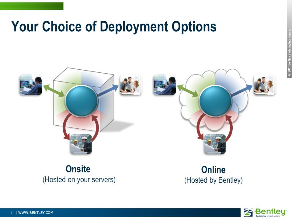 Your Choice of Deployment Options