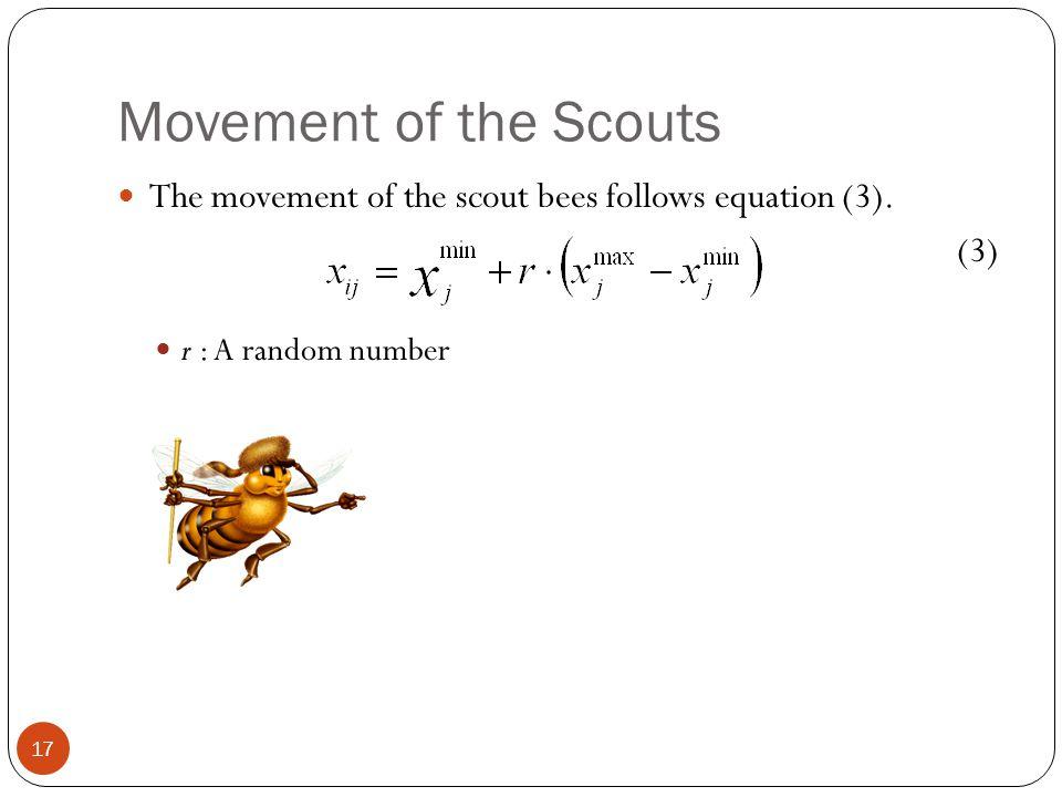 Movement of the Scouts The movement of the scout bees follows equation (3). (3) r : A random number