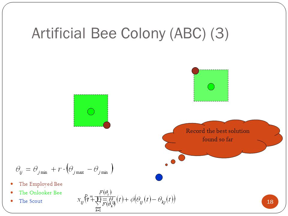 Artificial Bee Colony (ABC) (3)