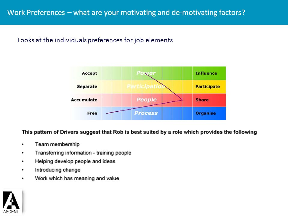 Work Preferences – what are your motivating and de-motivating factors