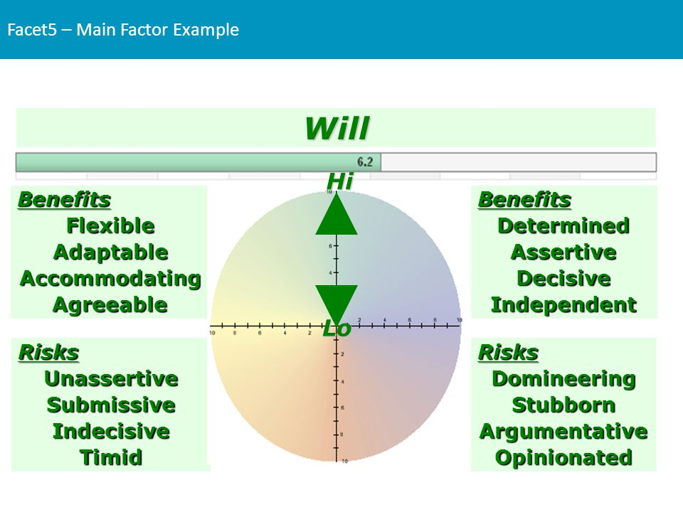 Will Hi Lo Benefits Flexible Adaptable Accommodating Agreeable