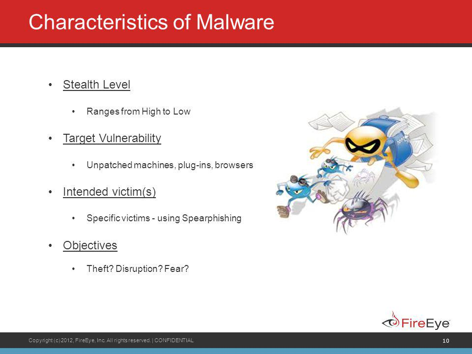 Characteristics of Malware