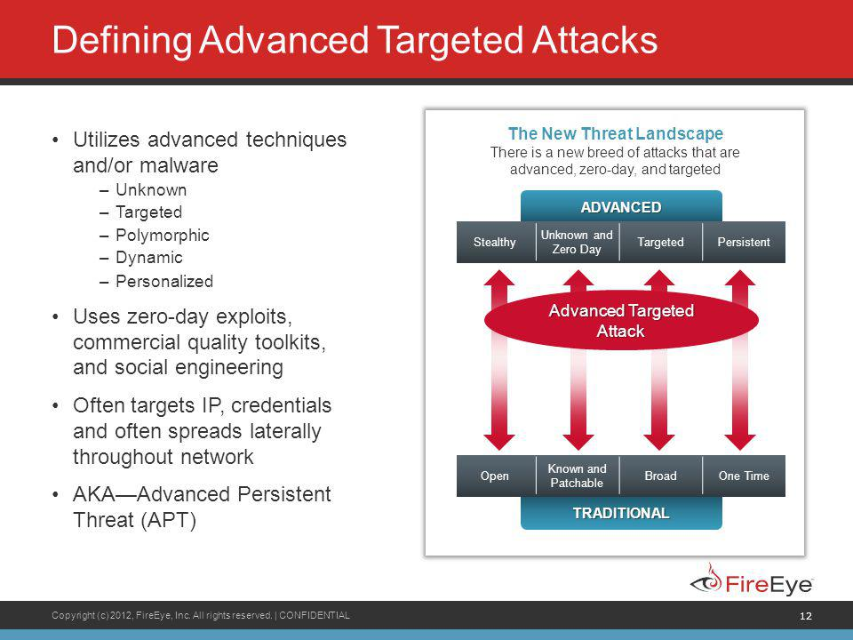 Defining Advanced Targeted Attacks