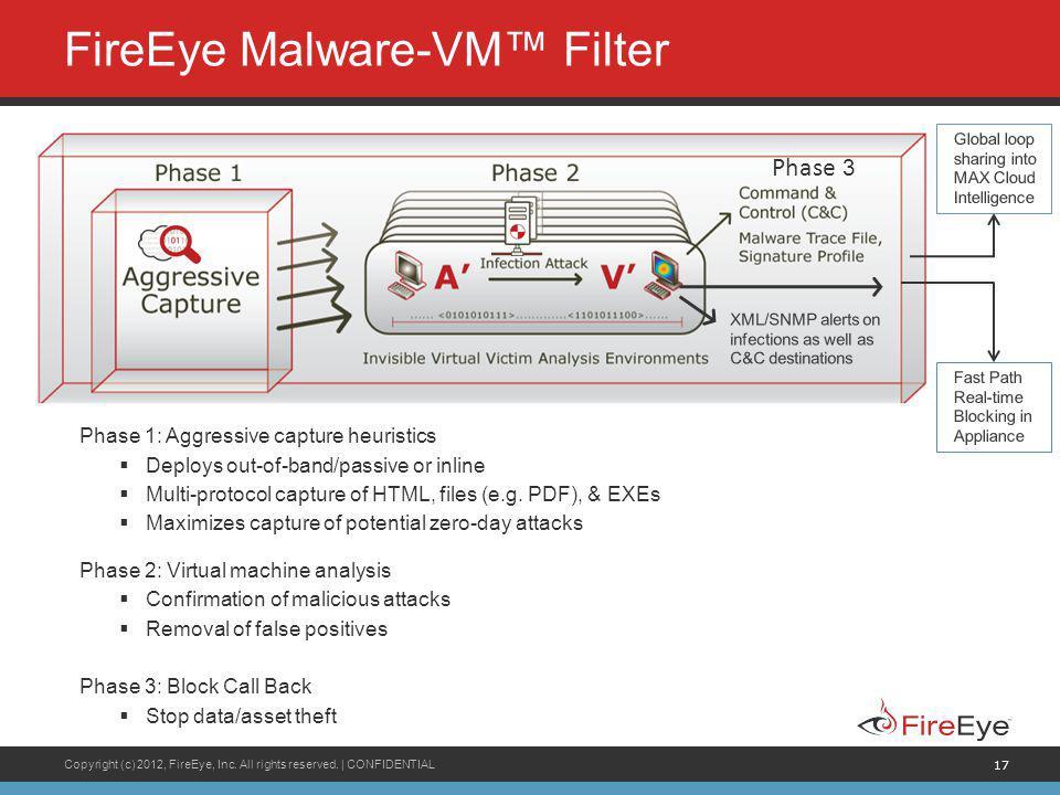 FireEye Malware-VM™ Filter