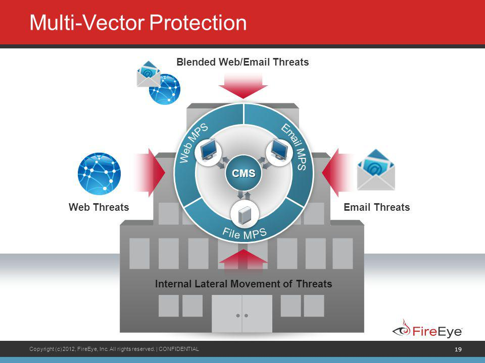 Multi-Vector Protection