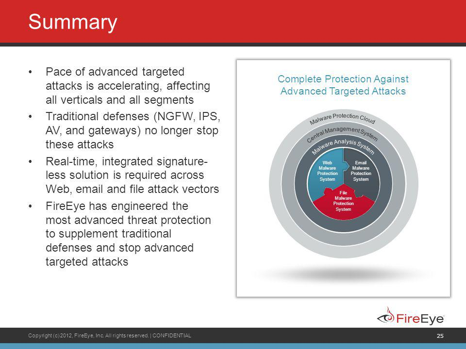 Summary Pace of advanced targeted attacks is accelerating, affecting all verticals and all segments.