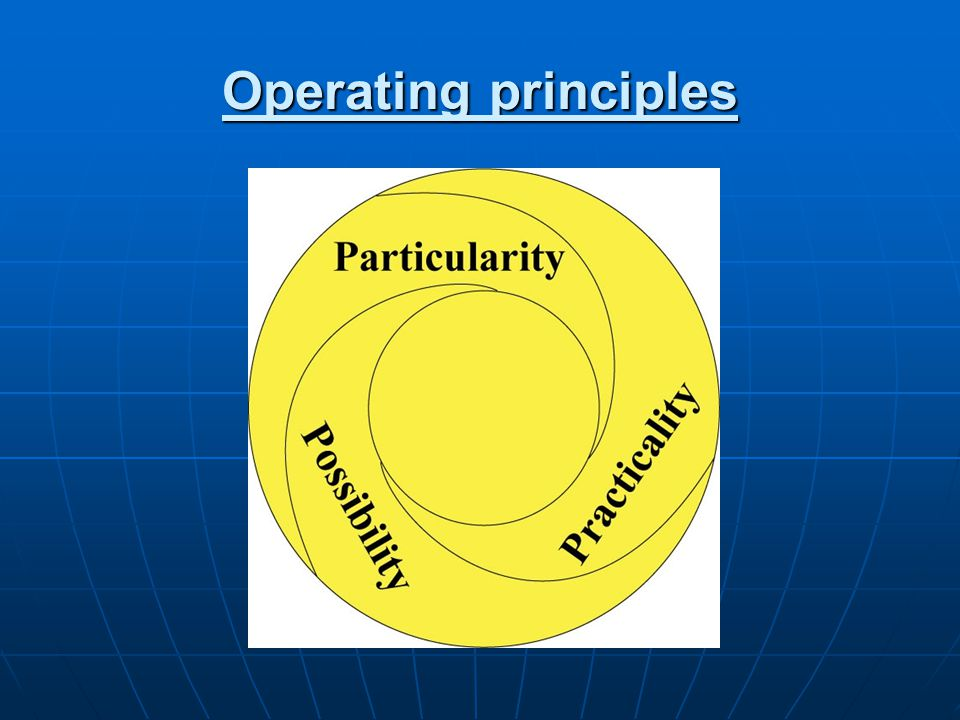 Operating principles 10