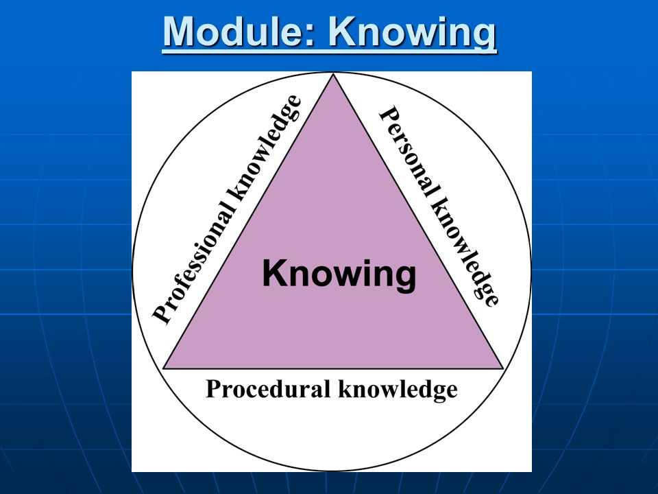 Module: Knowing