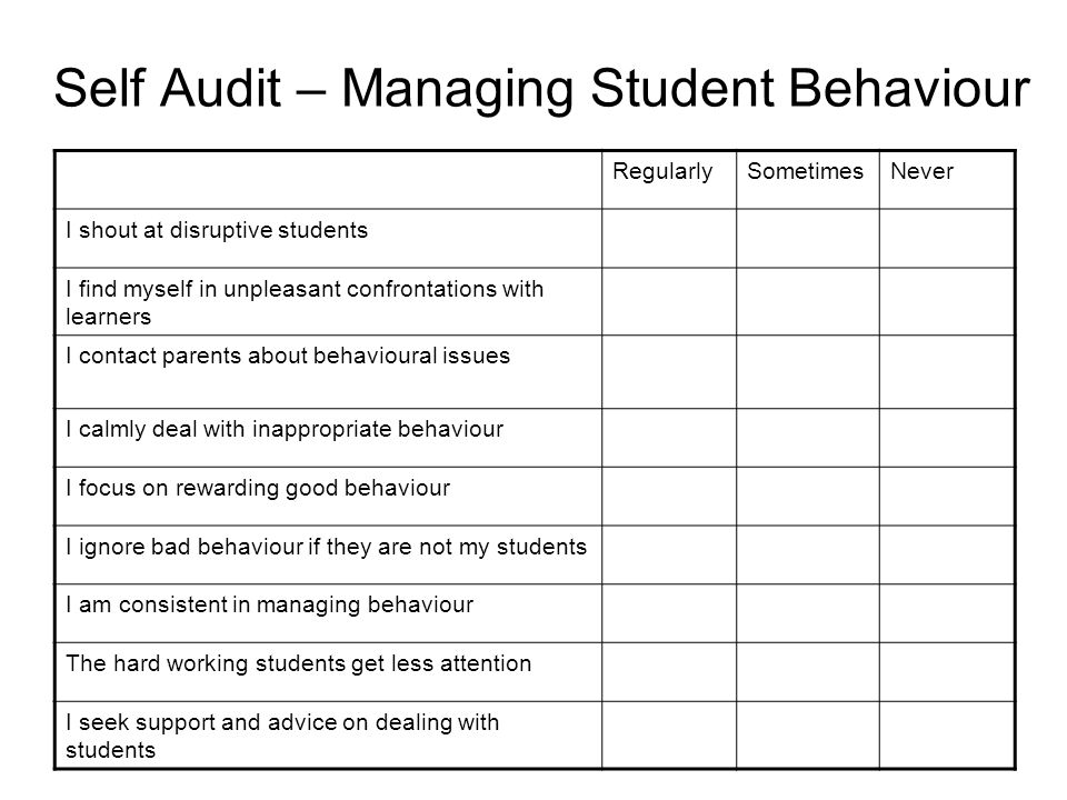 Self Audit – Managing Student Behaviour