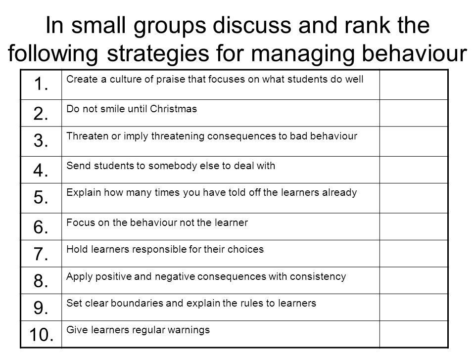 In small groups discuss and rank the following strategies for managing behaviour