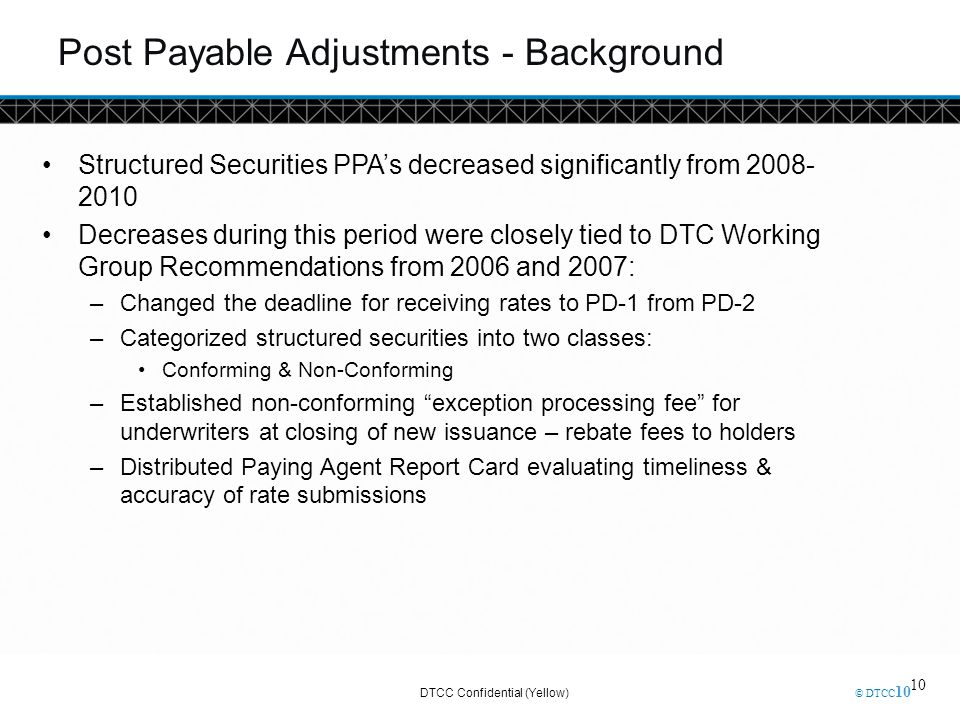 Post Payable Adjustments - Background