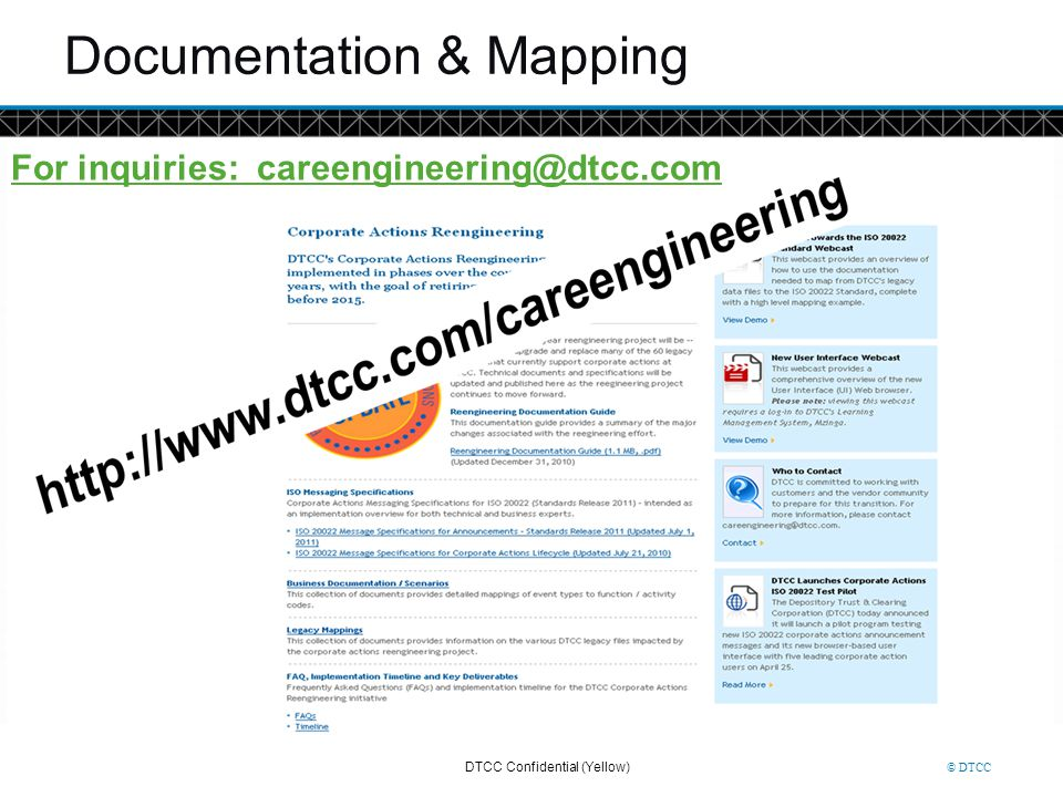 Documentation & Mapping