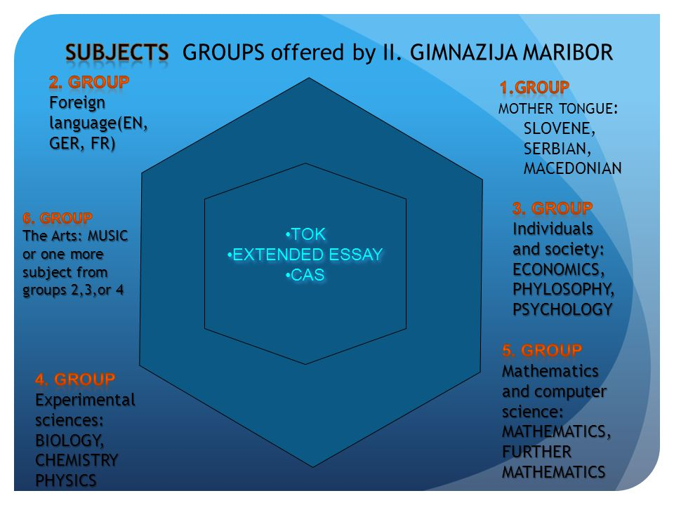 subjects GROUPS offered by II. GIMNAZIJA MARIBOR