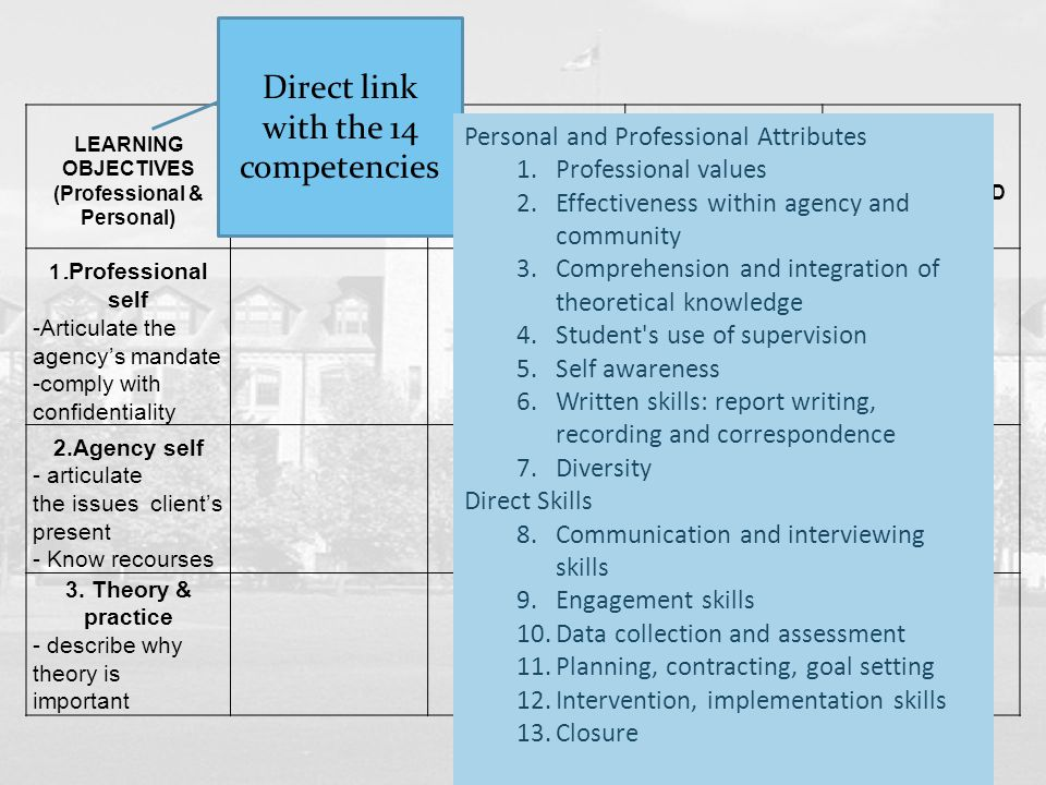 Direct link with the 14 competencies