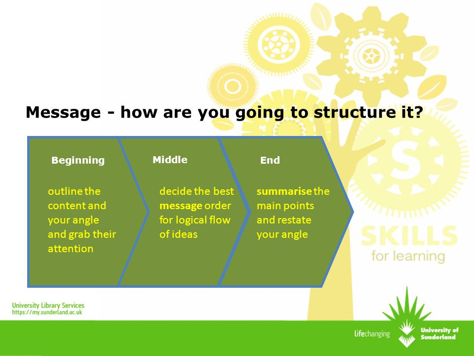 Message - how are you going to structure it
