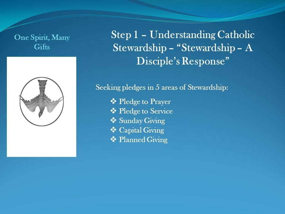 Step 1 – Understanding Catholic Stewardship – Stewardship – A Disciple's Response