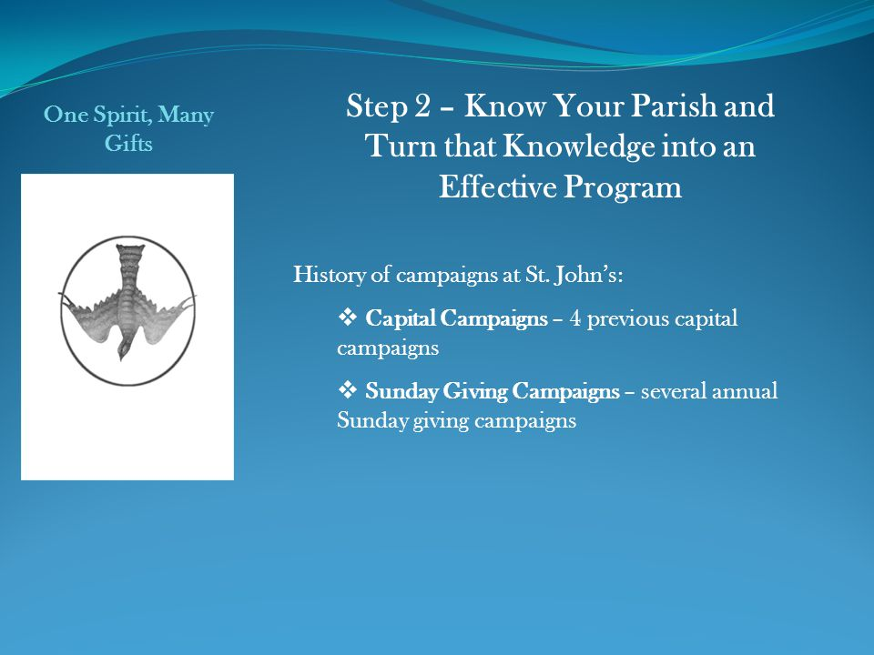 Step 2 – Know Your Parish and Turn that Knowledge into an Effective Program