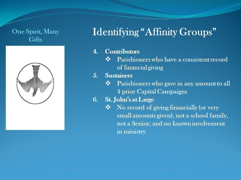 Identifying Affinity Groups