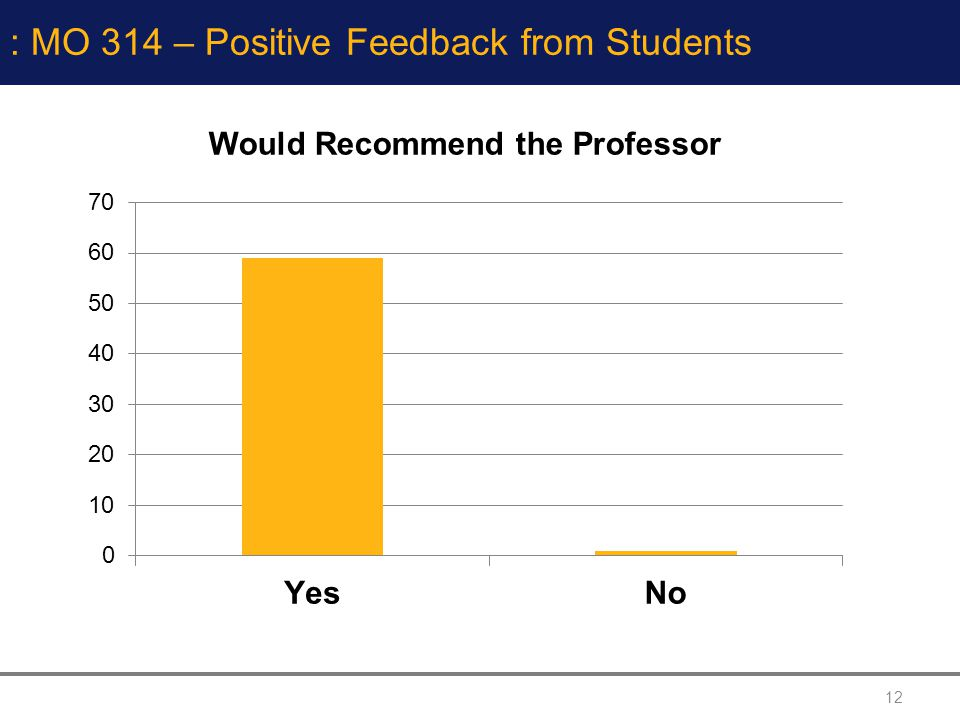 : MO 314 – Positive Feedback from Students