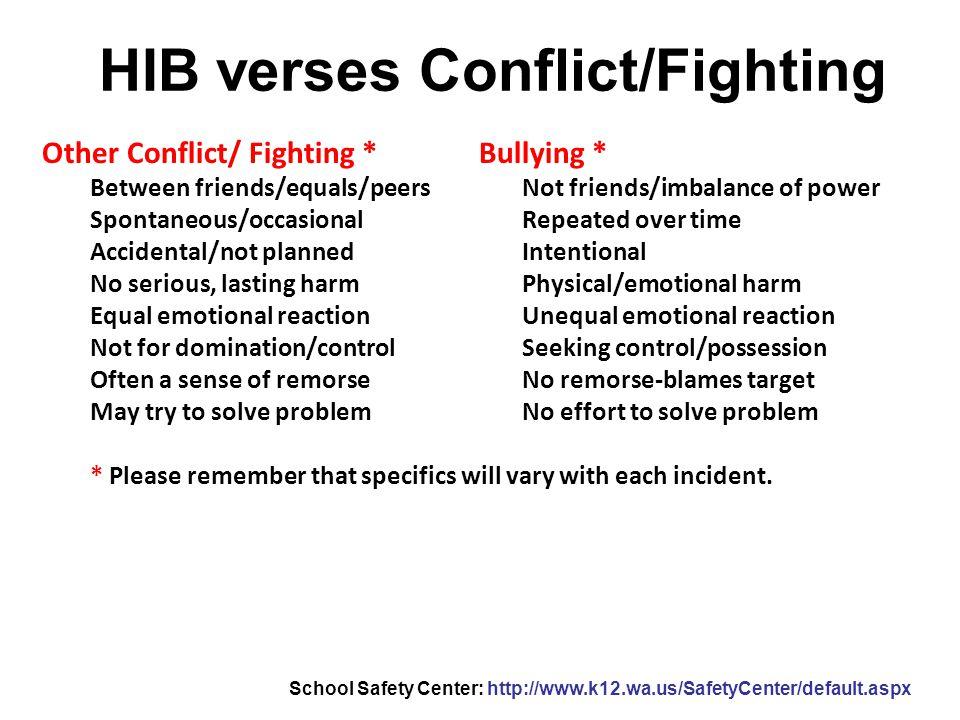 HIB verses Conflict/Fighting