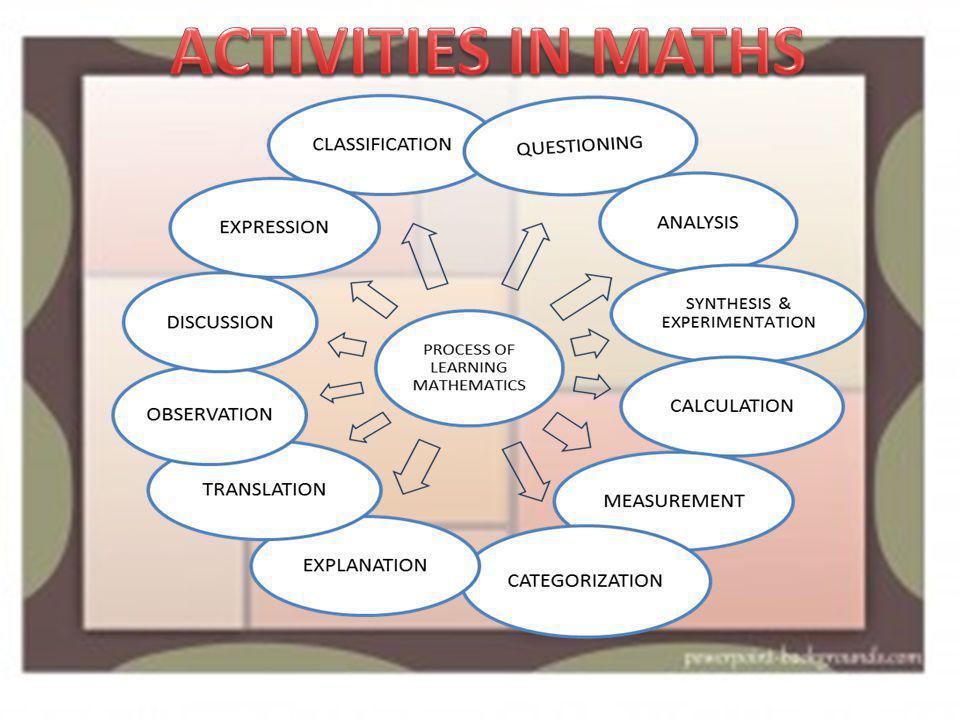 ACTIVITIES IN MATHS