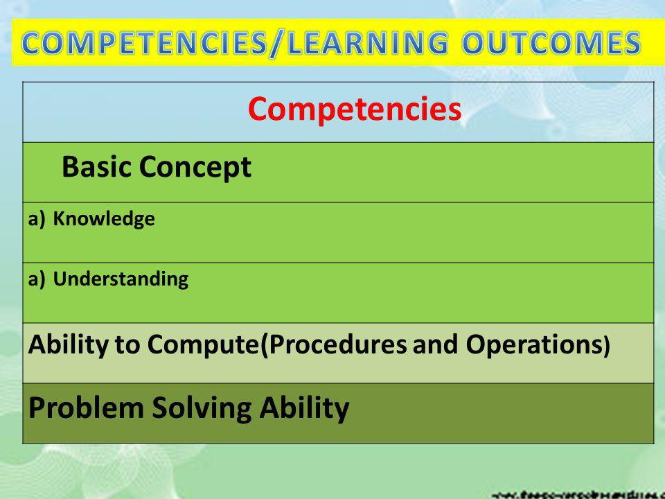 COMPETENCIES/LEARNING OUTCOMES