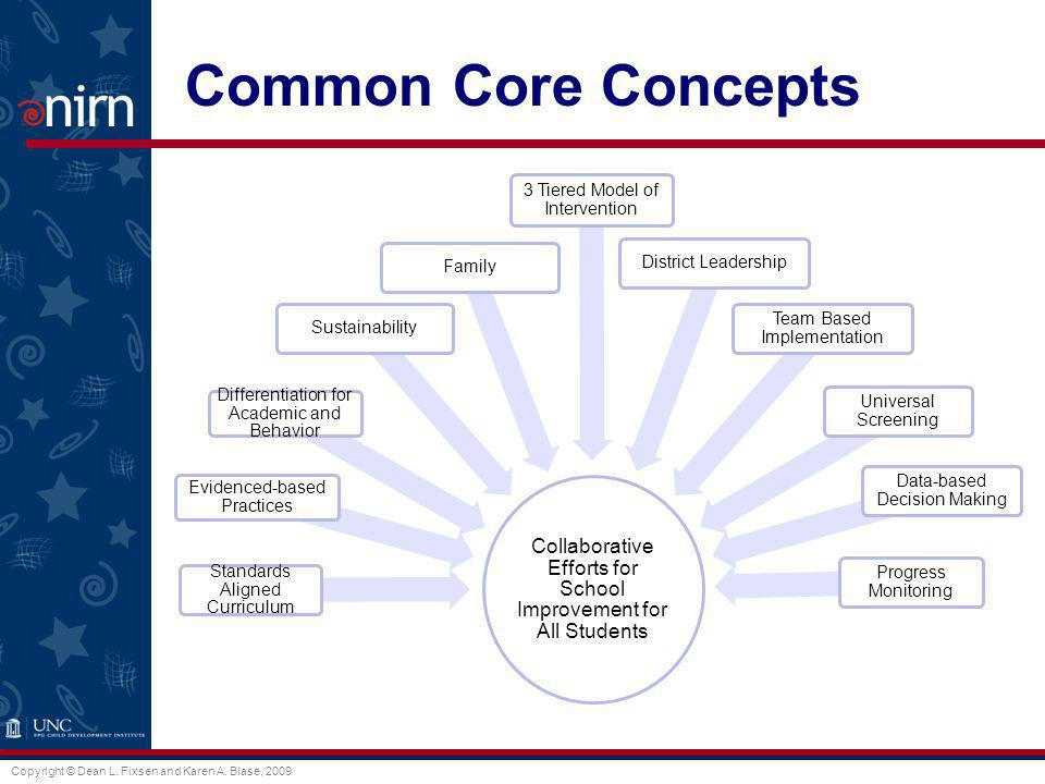 Common Core Concepts Collaborative Efforts for School Improvement for All Students. Standards Aligned Curriculum.