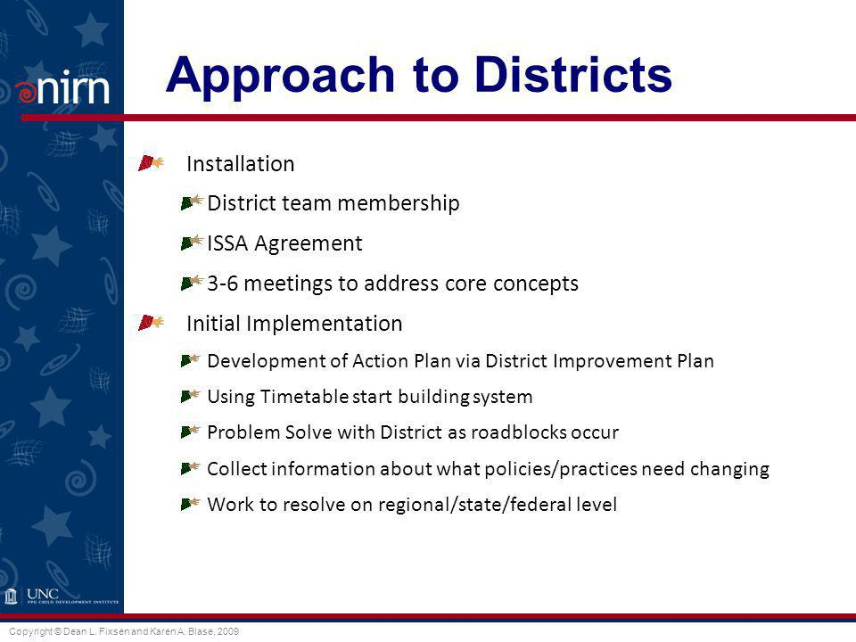Approach to Districts Installation District team membership