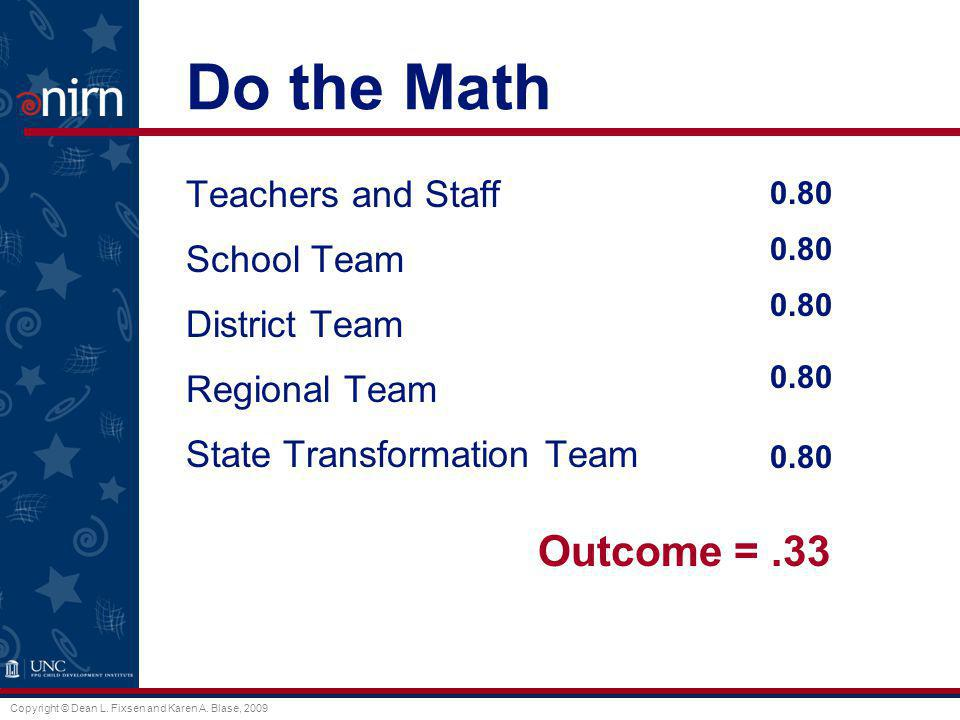 Do the Math Outcome = .33 Teachers and Staff School Team District Team